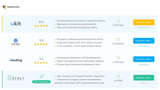 Все для хостинга народ бесплатный домен и хостинг сайтов в украине